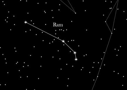 Afbeeldingsresultaat voor sterrenbeeld van Ram